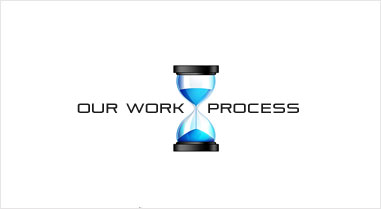 our work process for website designing and development