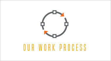 work process of prism technology